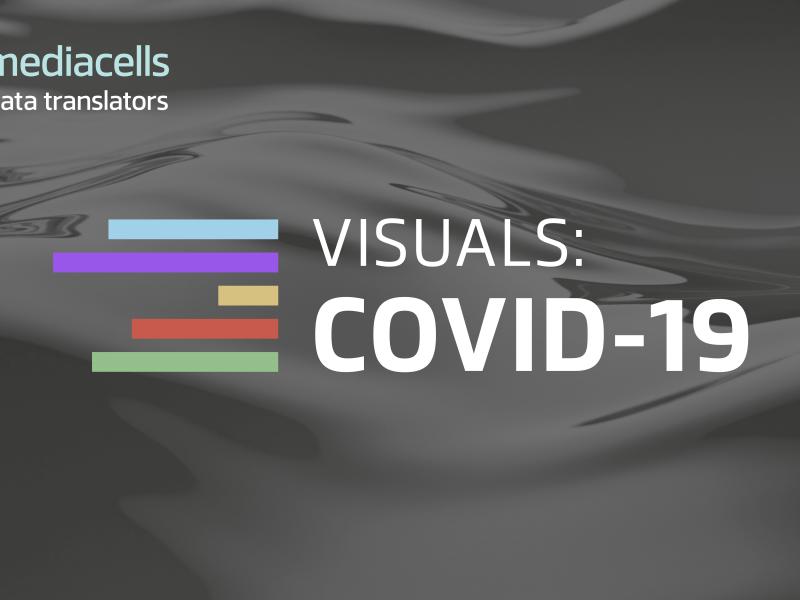 COVID-19 Visuals