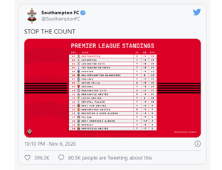 Saints 'Stop the Count' tweet most engaging post of season