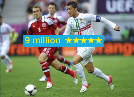 Instagram player-influencers excel during the first week of Euro 2020